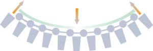 ProcessoCurvatura2